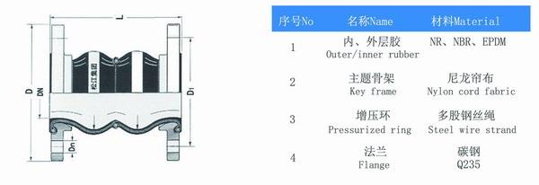 KST-F型水泵双球橡胶伸缩节参数